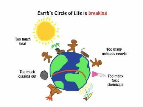 go green earth
