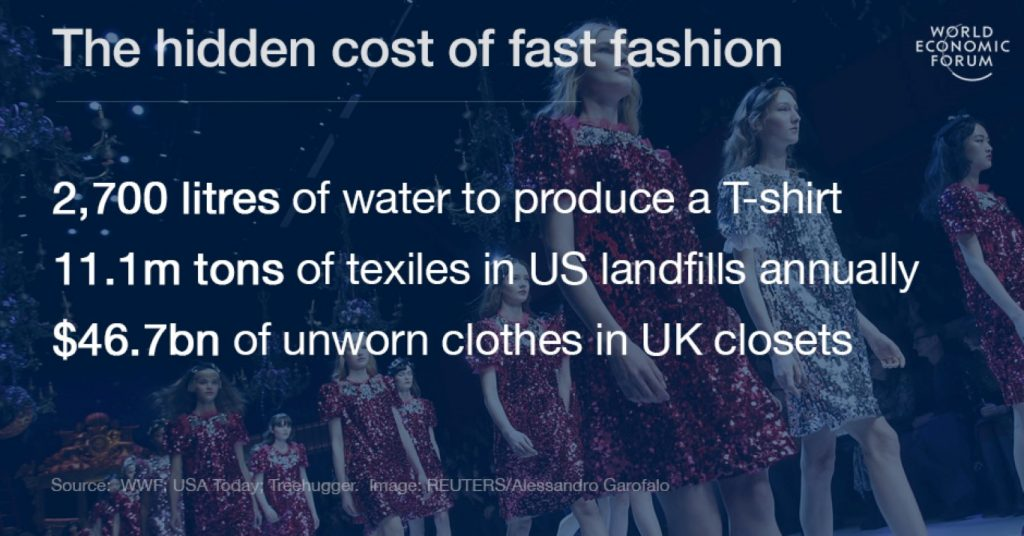 key issues in the fast fashion